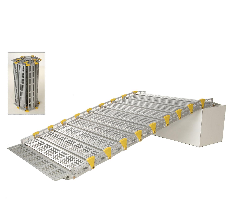 http://dhb3yazwboecu.cloudfront.net/824//rolla-ramp-rampa-plegable-aluminio-producto.jpg