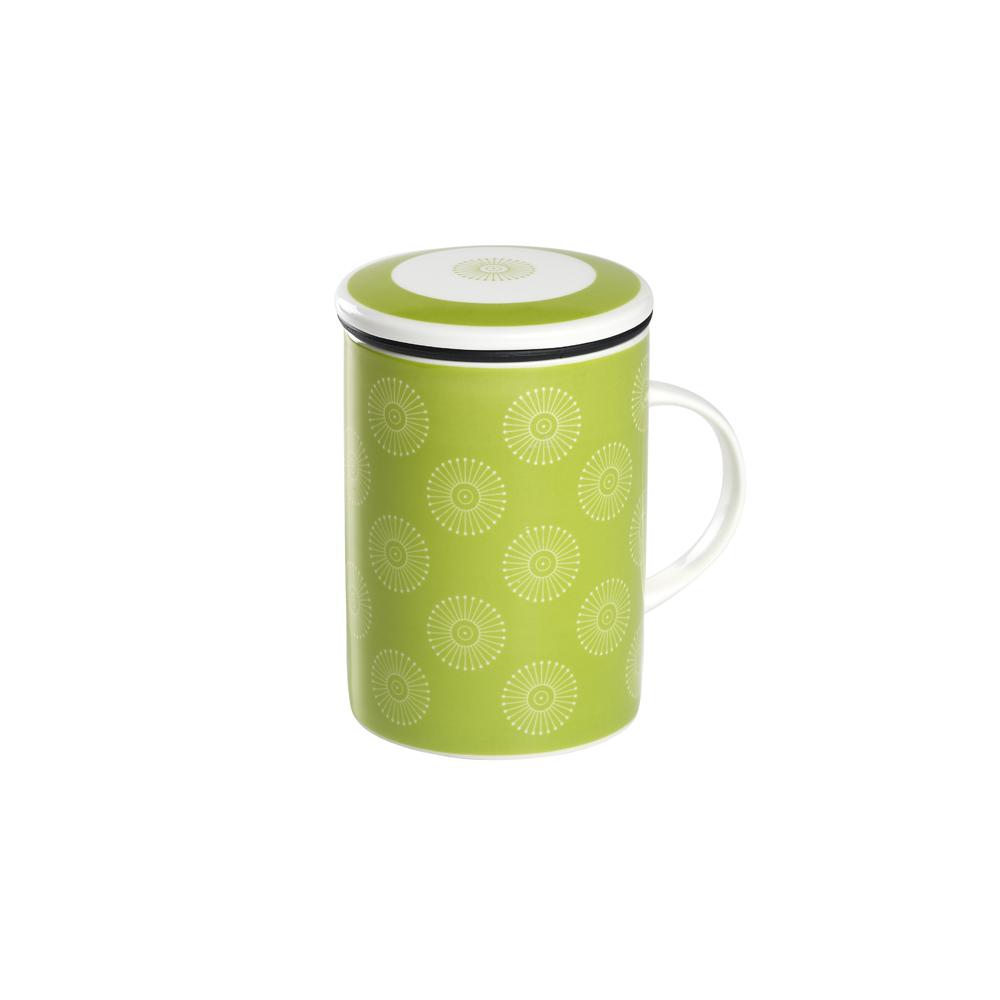 Tea Shop® - Ítem2