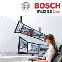 Licencia de expansión de canal para BVMS 8.0