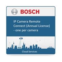 Llicència anual per a Connexió remota Càmera IP
