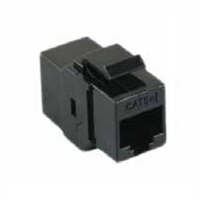 Adaptador RJ45 H-H Cat. 5E UTP panel