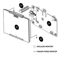 Ancoratge monitor Avant superfícies no convencionals