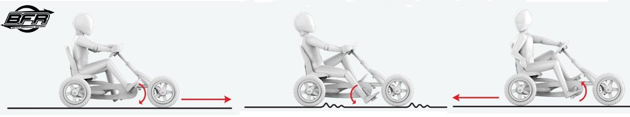 coches de pedales