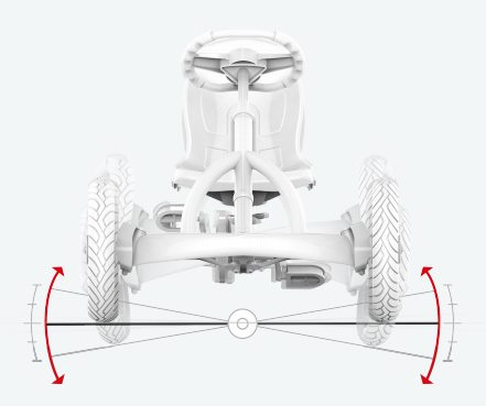cotxes de pedals eix balancejat