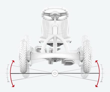 coche de pedales BERG