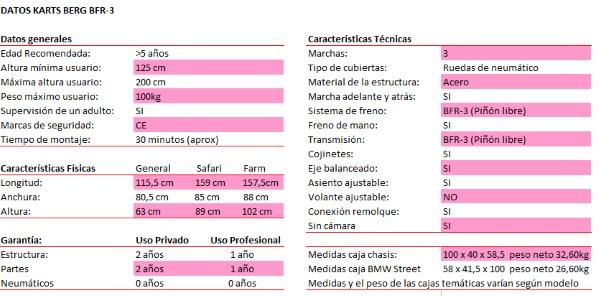 cuadro datos tecnicos coche pedales berg race gts bfr 3