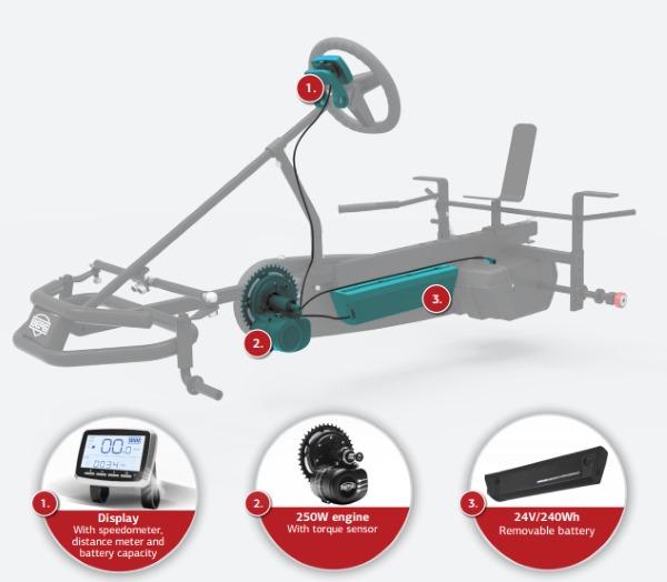 karts pedales eléctricos