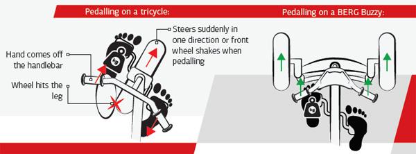 mejor un coche de pedales que un triciclo