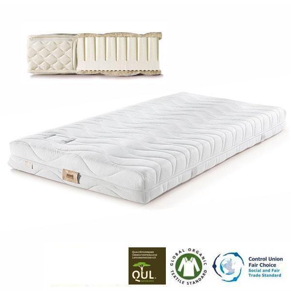 Colchón de látex Natural Basic 1 con un grado de firmeza Blando (H1) o colchón Natural Basic 2 con un grado de firmeza Blando-Medio (H2)