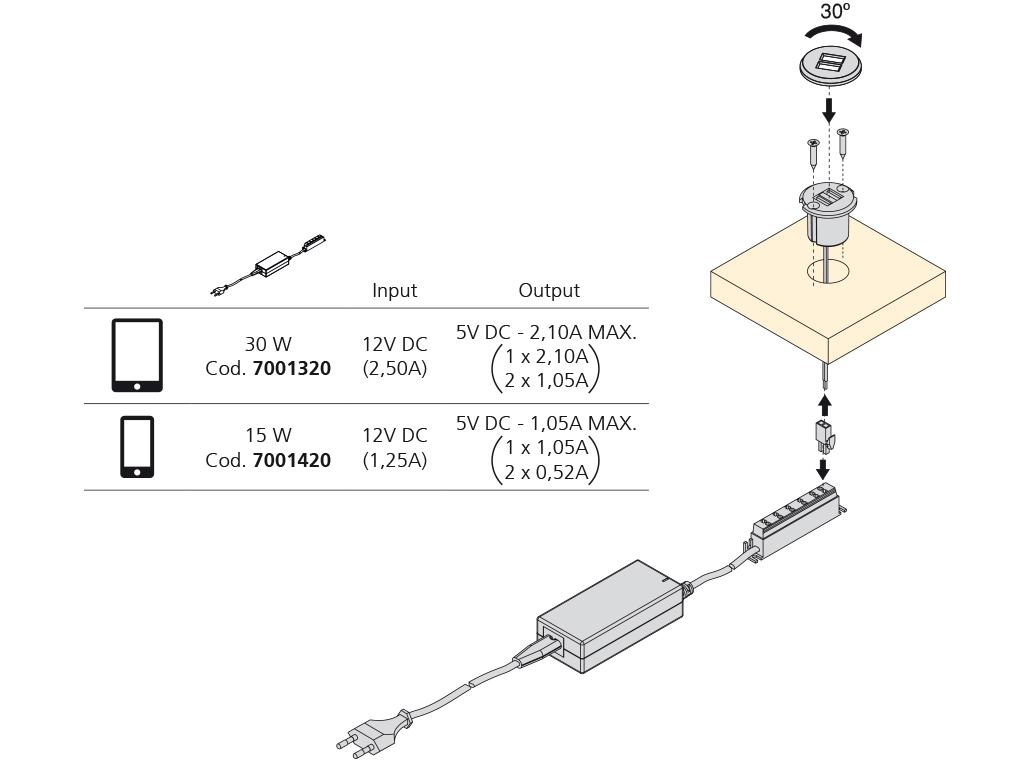 Conector USB Plugy - Ítem4