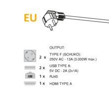 Emuca Multiconector de mesa, 2 USB +1 HDMI + 2 enchufes EU, 265x120 mm, Acero y aluminio, Negro - Ítem3