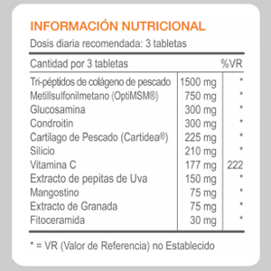 Información nutricional Skinmatrix Farmaconfianza