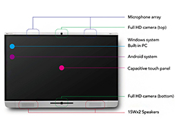 NEWLINE X5 SMART DISPLAY VIDEOCONFERENCIA Y COLABORACION