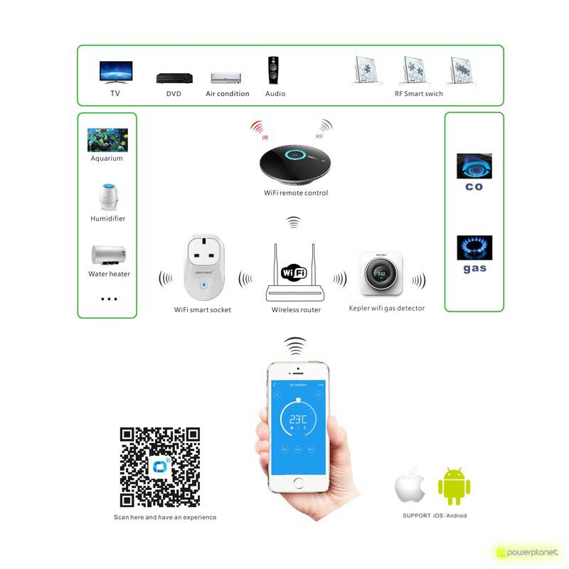 Orvibo WiWo R1 control remoto IR all in one - Ítem7