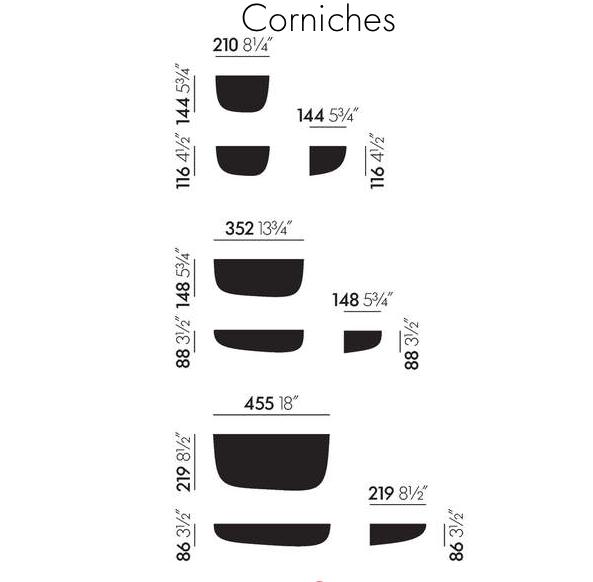Corniches