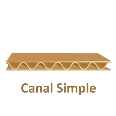 Dibujo canal simple caja de carton