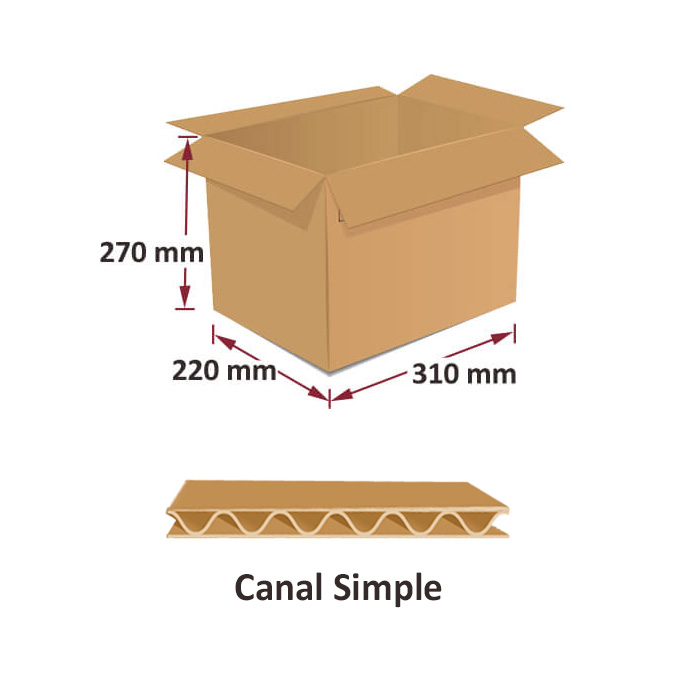 Cajas al por mayor canal simple 310x220x270mm