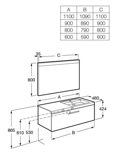 Muebles Baño Medidas Reducidas:Mueble de baño Pack Prisma 1 cajón Roca