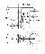 columna grohe - Ítem1