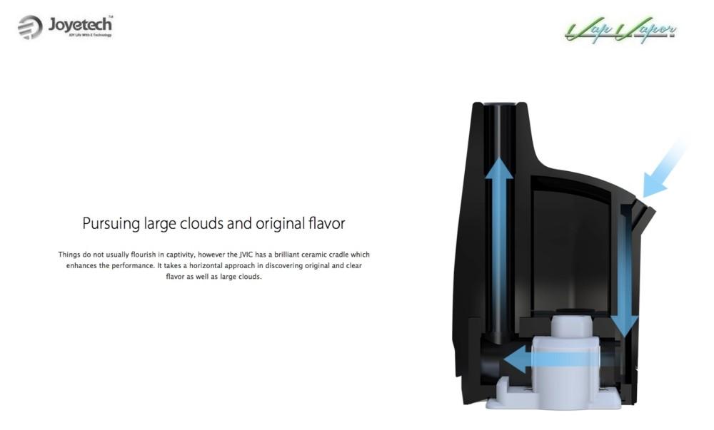 AtoPack Penguin Joyetech 2ml Kit Completo - Ítem12