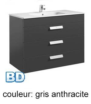 salle de bain roca - Article4
