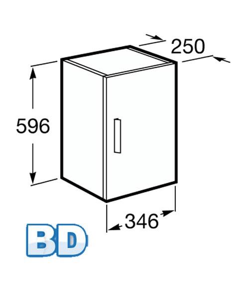 roca salle de bain - Article5
