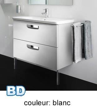 salle de bain roca - Article1