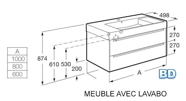 meuble salle de bain roca - Article7