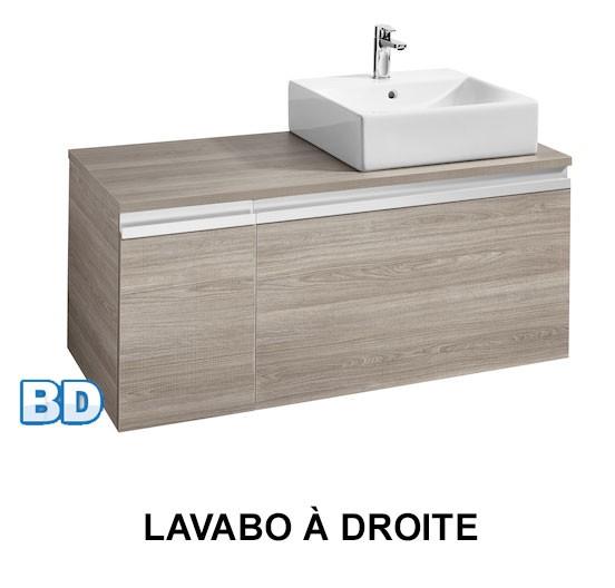 Meuble salle de bain Heima de Roca - Article10