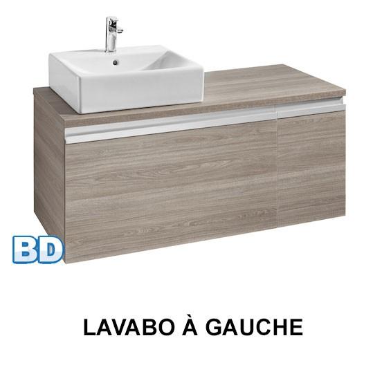 Meuble salle de bain Heima de Roca - Article8