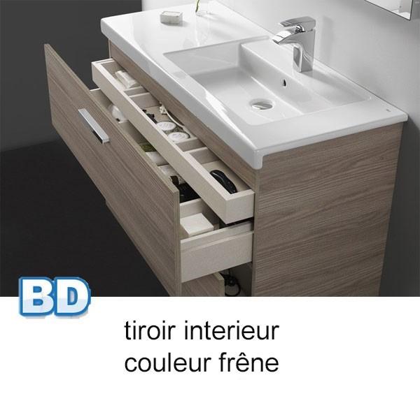 meuble salle de bain roca - Article3